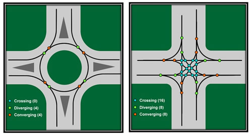 Roundabout Intersection Images.jpg