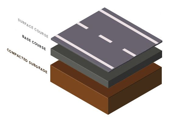 road-cross-section-detail-RR